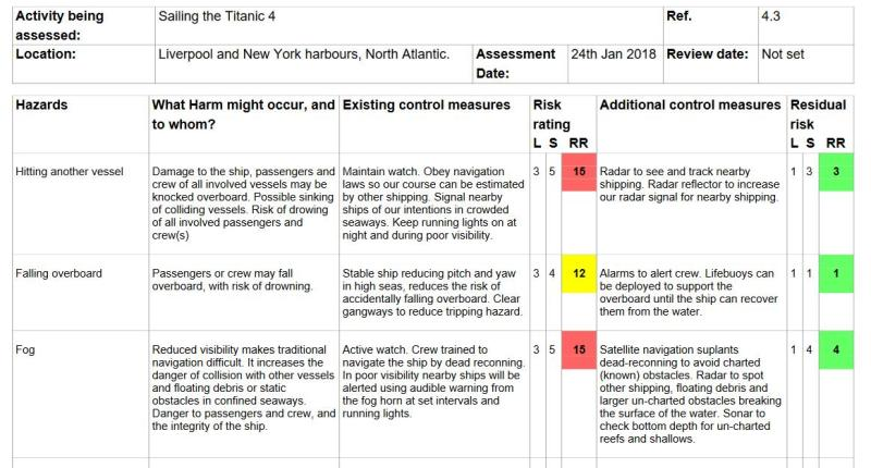 Fictitious example of risk evaluation for sailing the Titanic.